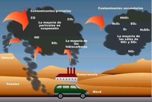 incinerador_basura