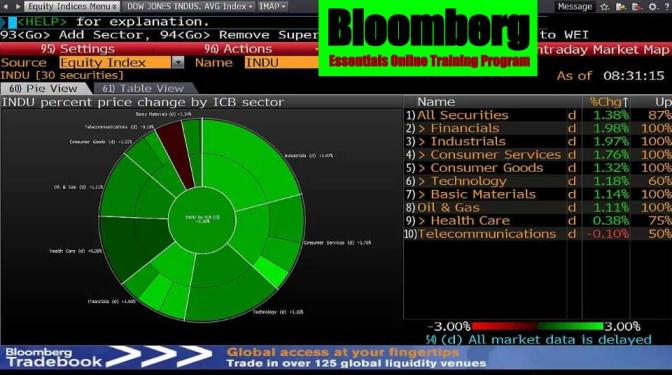 """Bloomberg Essentials On-Line Training Program"" [BESS] y su **Reconocimiento**"