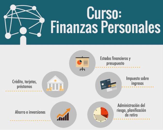 Curso de Finanzas Personales | Dept Finanzas FAE
