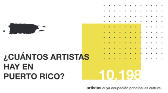 Perfil de las ocupaciones artísticas en Puerto Rico – Informe #1 — INVERSION CULTURAL